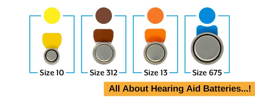 Hearing Aid Batteries for Hearing Aids